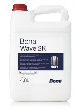 wave 2k
